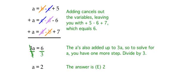 A=b-c+5 solution