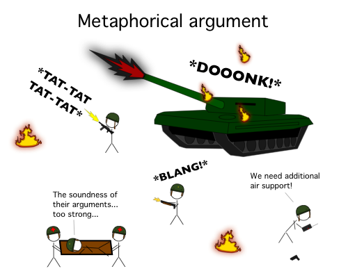 Lakoff_argument_war