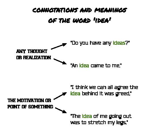 Idea_sentences
