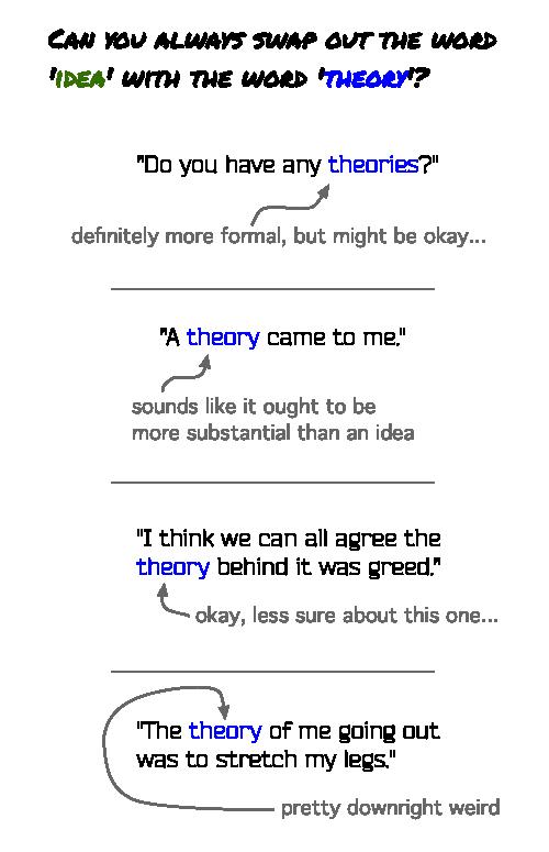 Theory_sentences